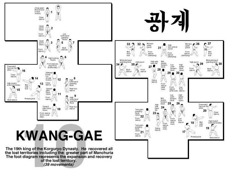 hyung_10_kwanggae.jpg
